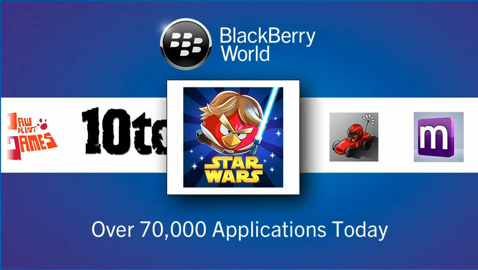 Installer une application Android sur l'OS Blackberry 10