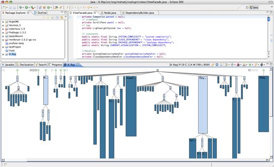 X-Ray, visualiser l'architecture et les dépendances d'un projet sous Eclipse