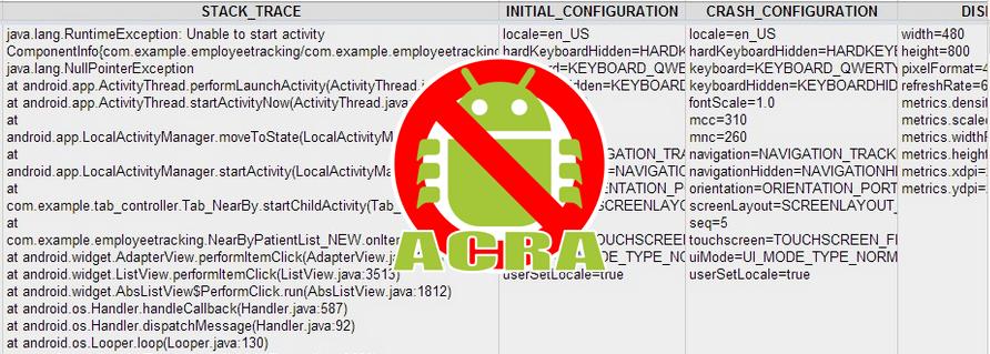 Gérer les rapports d'erreurs d'une application Android avec Acra